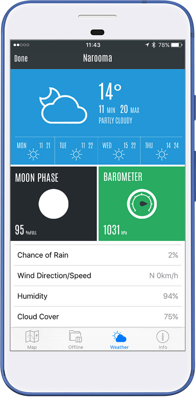 Charted Waters App - Weather