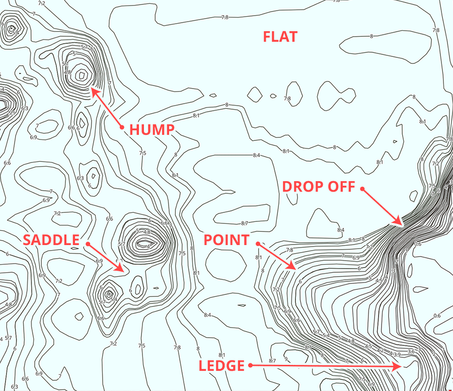 How to read fishing map - Depth Contours